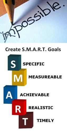 goalss