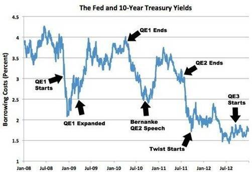 QE_Effect