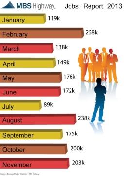 jobsreport2013